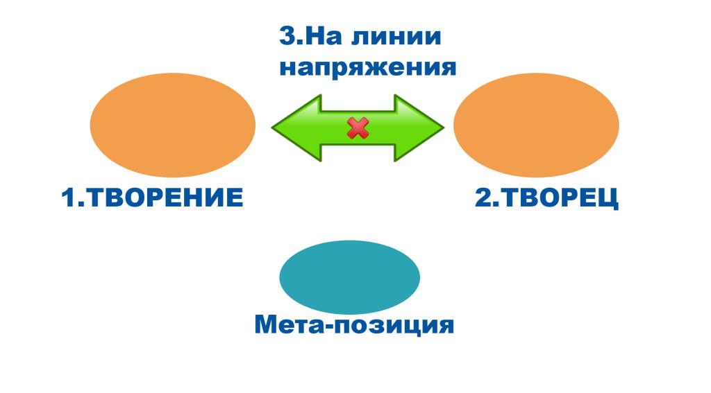tehnikadali